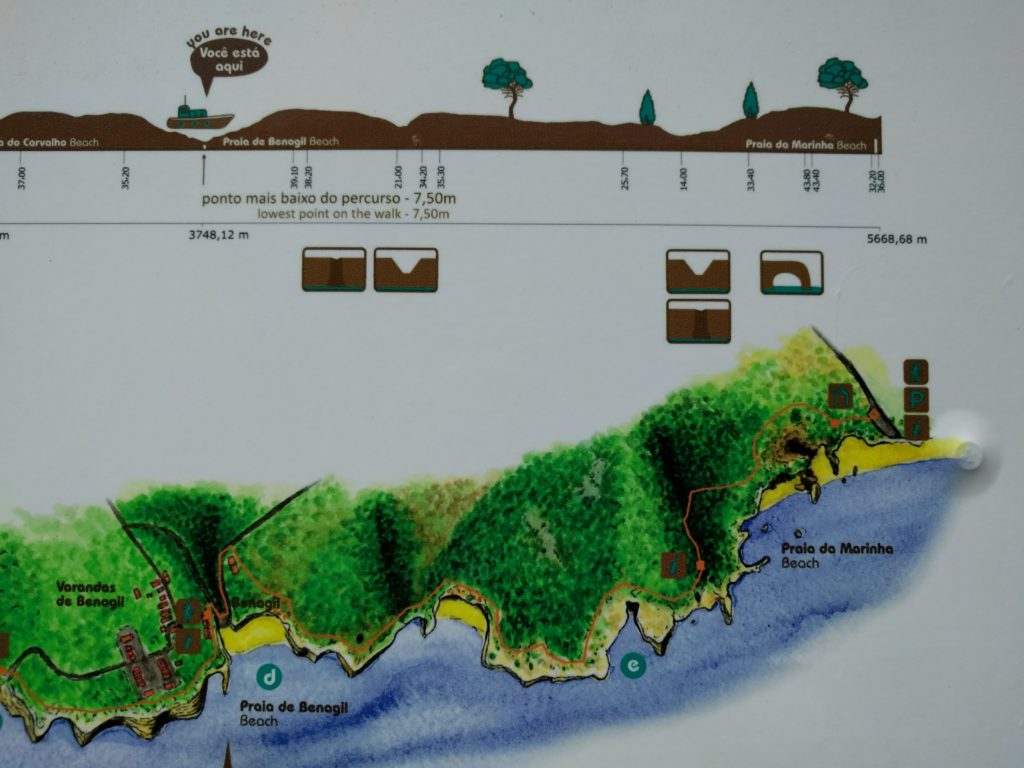 Portugese Coastal Walk Route